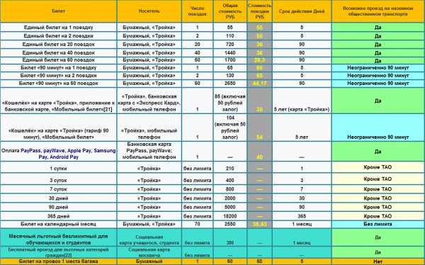 Потребительский кредит до 1000000 рублей